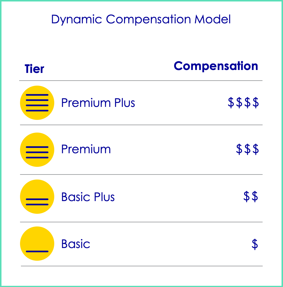 TAAP-en-Leveraging-Dynamic-Compensation1.png